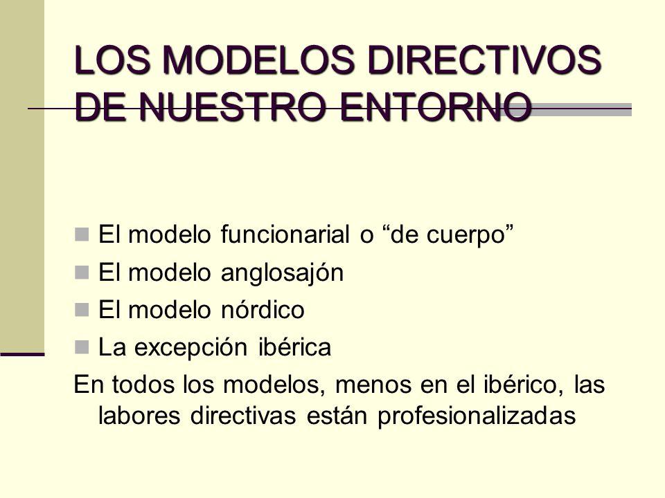 LOS MODELOS DIRECTIVOS DE NUESTRO ENTORNO El modelo funcionarial o de cuerpo El modelo anglosajón El modelo nórdico La excepción ibérica En todos los modelos, menos en el ibérico, las labores directivas están profesionalizadas