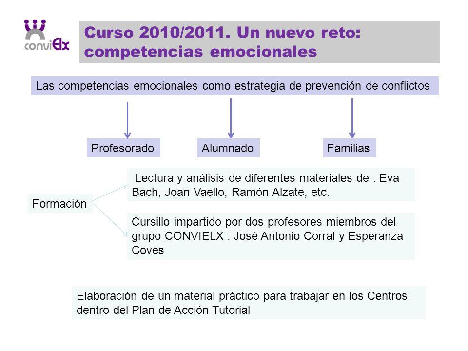 Curso 2010/2011. Un nuevo reto: competencias emocionales Las competencias emocionales como estrategia de prevención de conflictos ProfesoradoAlumnadoF
