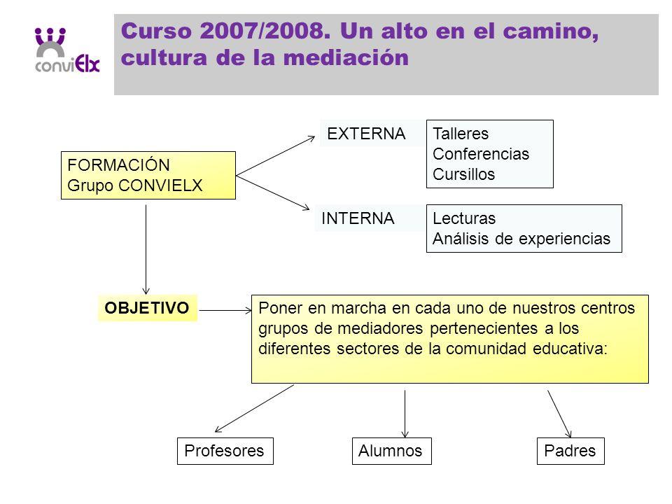 Curso 2007/2008. Un alto en el camino, cultura de la mediación FORMACIÓN Grupo CONVIELX INTERNA EXTERNA Poner en marcha en cada uno de nuestros centro
