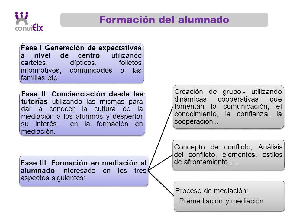 Fase I Generación de expectativas a nivel de centro, utilizando carteles, dípticos, folletos informativos, comunicados a las familias etc. Fase II: Co