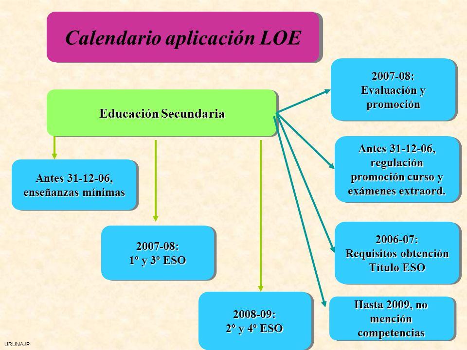 URUNAJP Calendario aplicación LOE Educación Secundaria Antes 31-12-06, enseñanzas mínimas 2007-08: 1º y 3º ESO 2007-08: 2008-09: 2º y 4º ESO 2008-09: 2007-08: Evaluación y promoción 2007-08: 2006-07: Requisitos obtención Título ESO 2006-07: Antes 31-12-06, regulación promoción curso y exámenes extraord.