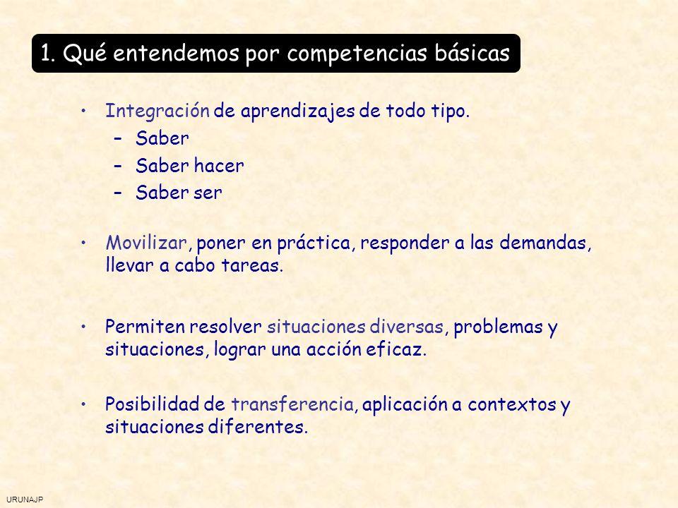 URUNAJP 1. Qué entendemos por competencias básicas Integración de aprendizajes de todo tipo.