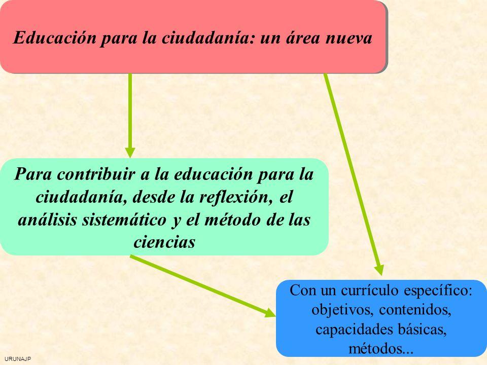 URUNAJP Educación para la ciudadanía: un área nueva Con un currículo específico: objetivos, contenidos, capacidades básicas, métodos...