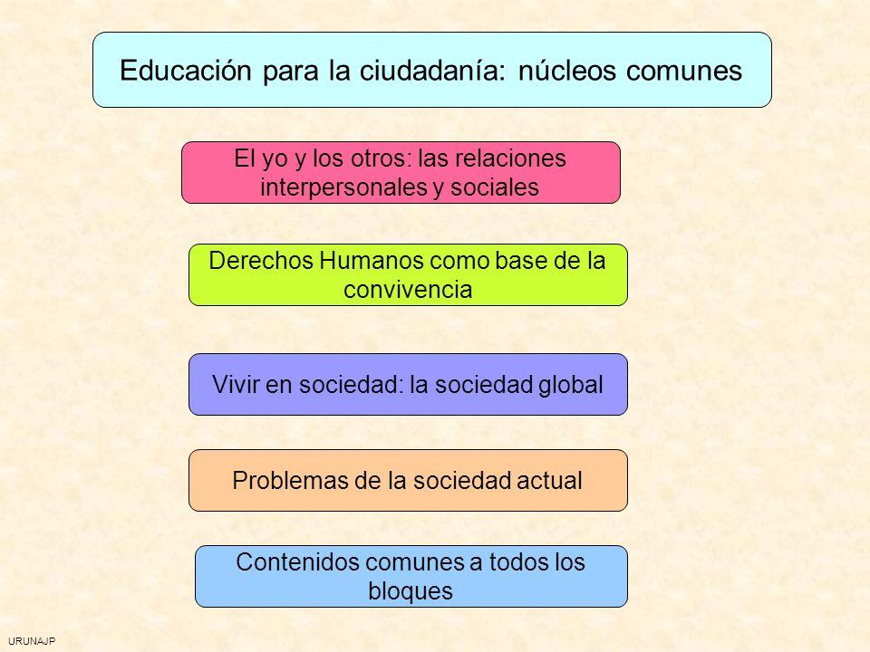 URUNAJP Educación para la ciudadanía: núcleos comunes El yo y los otros: las relaciones interpersonales y sociales Derechos Humanos como base de la convivencia Vivir en sociedad: la sociedad global Problemas de la sociedad actual Contenidos comunes a todos los bloques