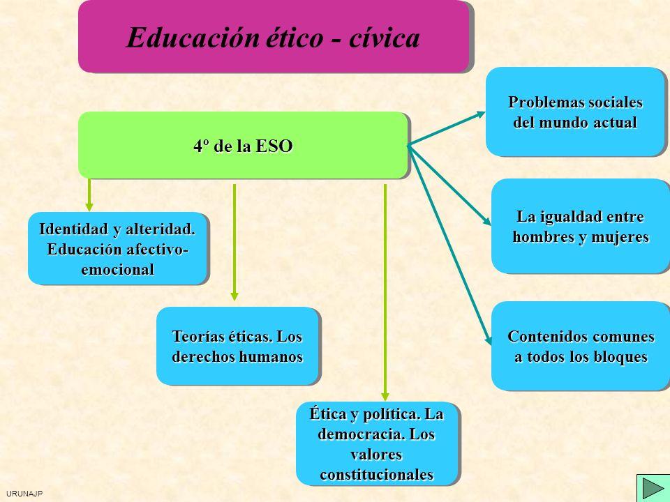 URUNAJP Educación ético - cívica 4º de la ESO Identidad y alteridad.