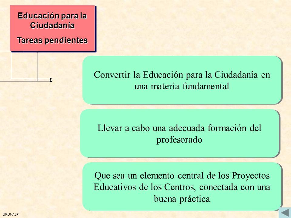URUNAJP Educación para la Ciudadanía Tareas pendientes Educación para la Ciudadanía Tareas pendientes Convertir la Educación para la Ciudadanía en una materia fundamental Llevar a cabo una adecuada formación del profesorado Que sea un elemento central de los Proyectos Educativos de los Centros, conectada con una buena práctica