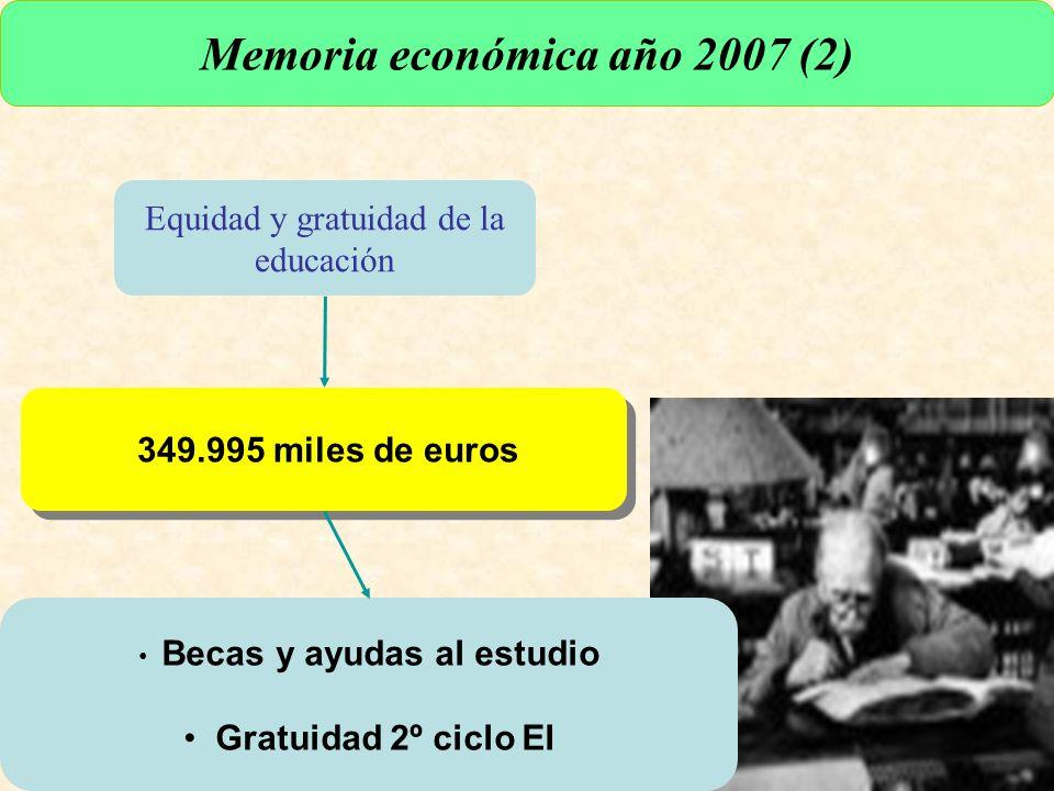 URUNAJP Equidad y gratuidad de la educación Memoria económica año 2007 (2) 349.995 miles de euros Becas y ayudas al estudio Gratuidad 2º ciclo EI