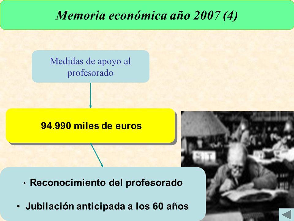 URUNAJP Medidas de apoyo al profesorado Memoria económica año 2007 (4) 94.990 miles de euros Reconocimiento del profesorado Jubilación anticipada a los 60 años
