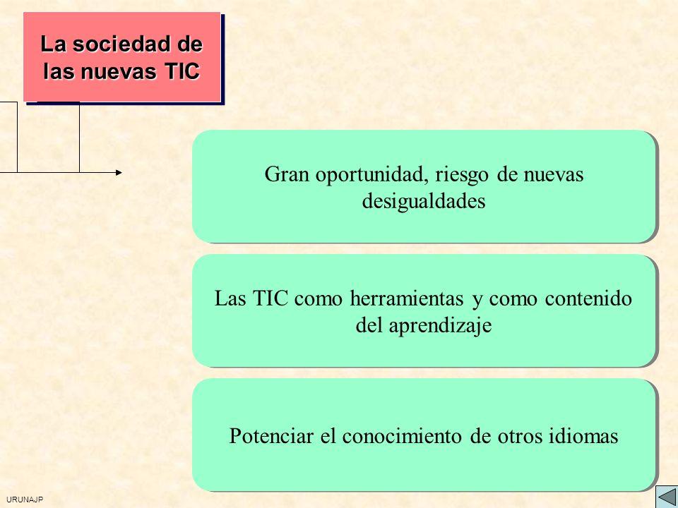 URUNAJP La sociedad de las nuevas TIC Gran oportunidad, riesgo de nuevas desigualdades Las TIC como herramientas y como contenido del aprendizaje Potenciar el conocimiento de otros idiomas