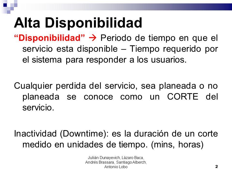 Disponibilidad Periodo de tiempo en que el servicio esta disponible – Tiempo requerido por el sistema para responder a los usuarios. Cualquier perdida