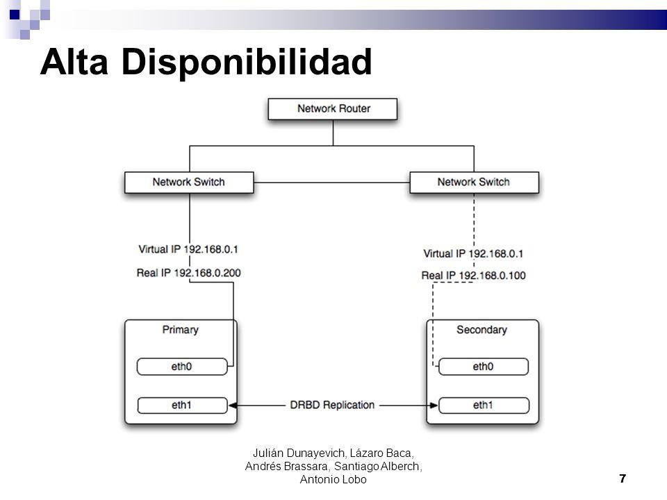 Alta Disponibilidad 7 Julián Dunayevich, Lázaro Baca, Andrés Brassara, Santiago Alberch, Antonio Lobo