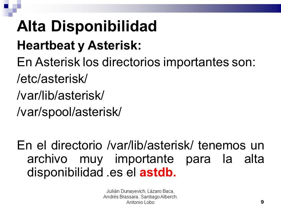 Alta Disponibilidad Heartbeat y Asterisk: En Asterisk los directorios importantes son: /etc/asterisk/ /var/lib/asterisk/ /var/spool/asterisk/ En el di