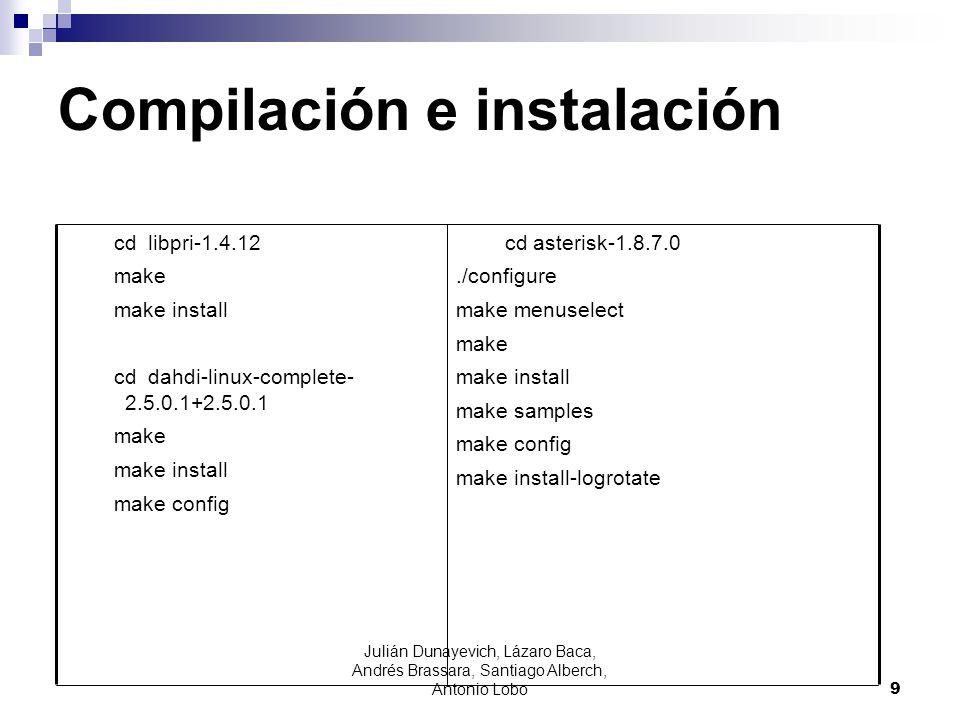 Julián Dunayevich, Lázaro Baca, Andrés Brassara, Santiago Alberch, Antonio Lobo 10 En el momento de compilar Asterisk cd asterisk-1.8.7.0 make menuselect Seleccionar Core Sounds Packages CORE-SOUNDS-ES-GSM Voces en español