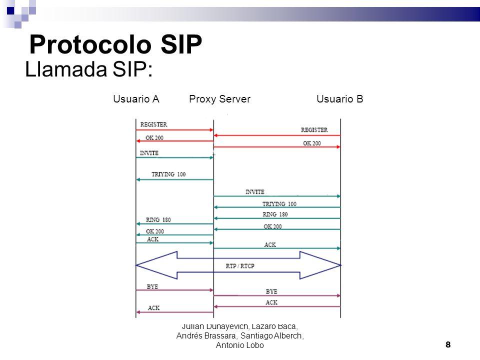 Protocolo SIP Llamada SIP: Usuario A Proxy Server Usuario B 8 Julián Dunayevich, Lázaro Baca, Andrés Brassara, Santiago Alberch, Antonio Lobo