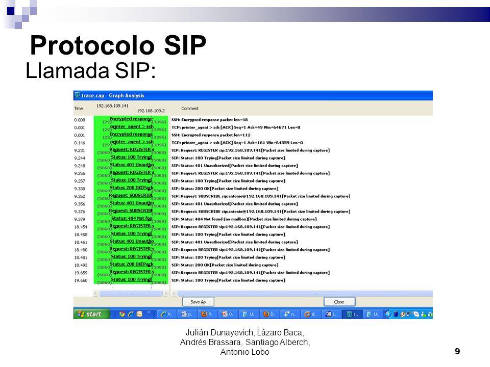 Protocolo RTP El Protocolo RTP (Real-time Transport Protocol), que en español es Protocolo de Transporte de Tiempo Real RTP provee funciones de transporte de red de extremo a extremo adecuado para aplicaciones de transmisión de datos en tiempo real, tales como audio y video, sobre servicios de redes unicast y multicast.