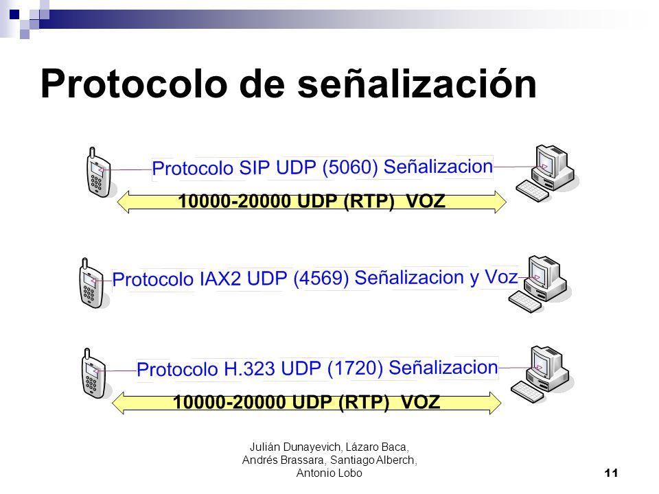 Julián Dunayevich, Lázaro Baca, Andrés Brassara, Santiago Alberch, Antonio Lobo 11 Protocolo de señalización