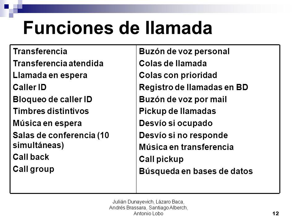 Julián Dunayevich, Lázaro Baca, Andrés Brassara, Santiago Alberch, Antonio Lobo 12 Funciones de llamada Buzón de voz personal Colas de llamada Colas c