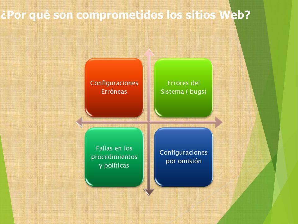 ¿Por qué son comprometidos los sitios Web?