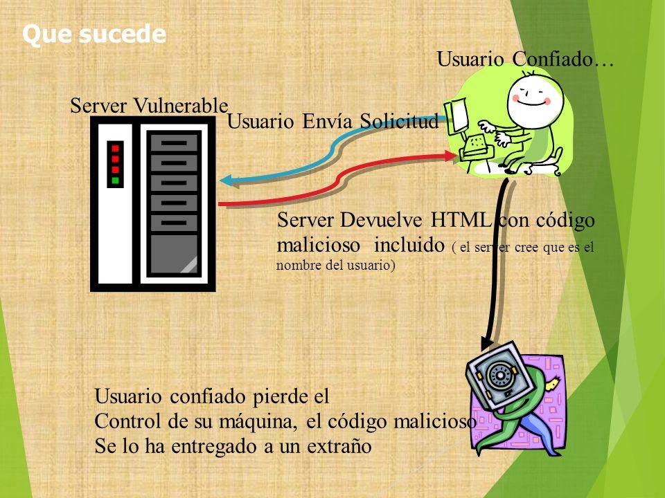 Usuario Confiado… Server Vulnerable Usuario Envía Solicitud Server Devuelve HTML con código malicioso incluido ( el server cree que es el nombre del u