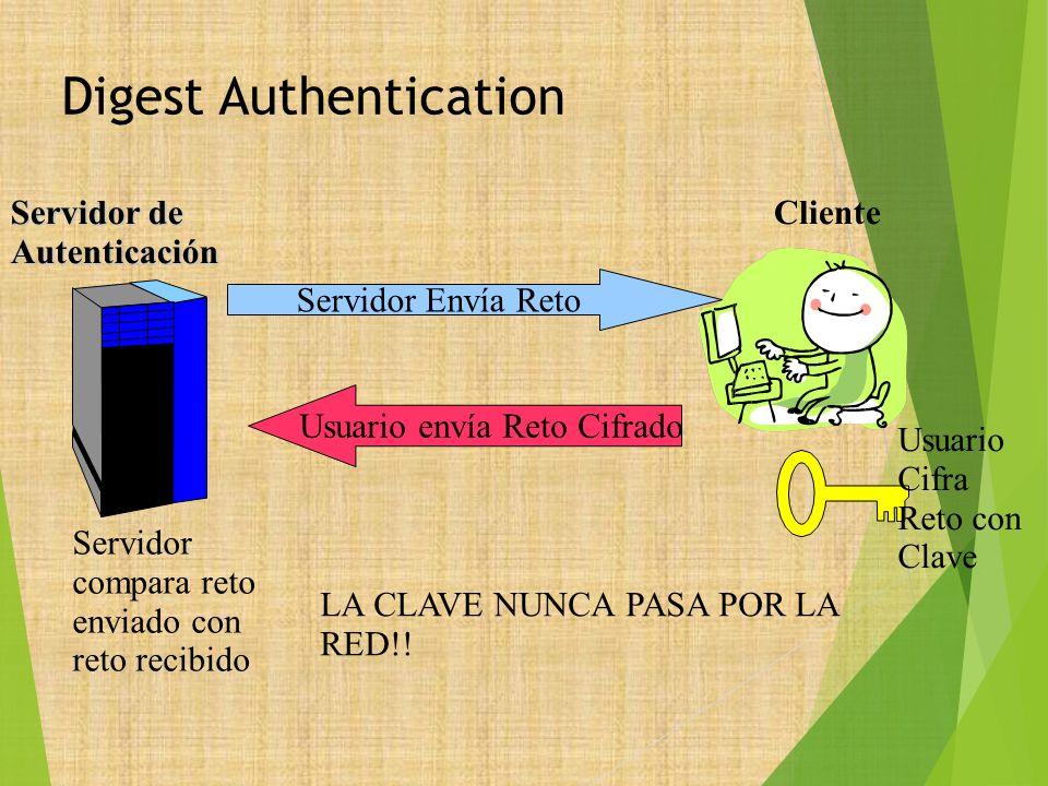 Digest Authentication Servidor de Autenticación Servidor Envía Reto Usuario Cifra Reto con Clave Usuario envía Reto Cifrado Servidor compara reto envi