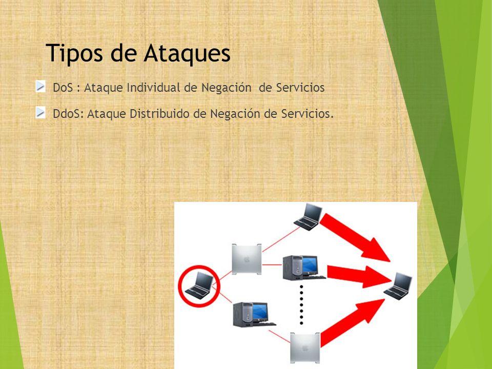 Tipos de Ataques DoS : Ataque Individual de Negación de Servicios DdoS: Ataque Distribuido de Negación de Servicios.