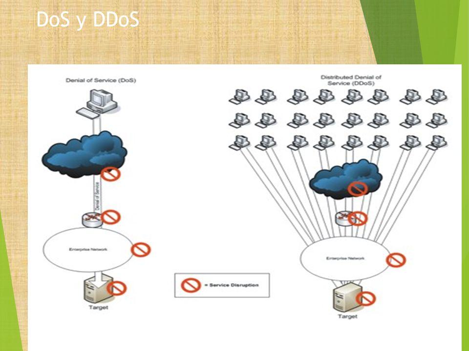 DoS y DDoS