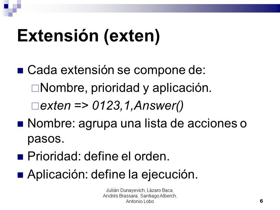 Julián Dunayevich, Lázaro Baca, Andrés Brassara, Santiago Alberch, Antonio Lobo 6 Extensión (exten) Cada extensión se compone de: Nombre, prioridad y