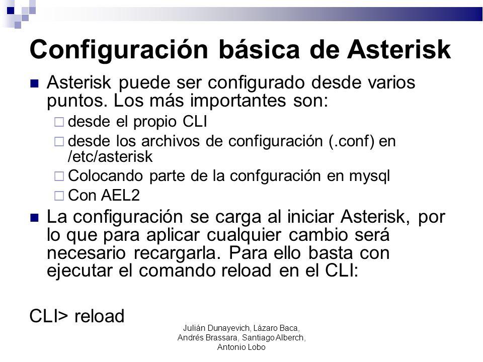 Configuración básica de Asterisk Asterisk puede ser configurado desde varios puntos. Los más importantes son: desde el propio CLI desde los archivos d