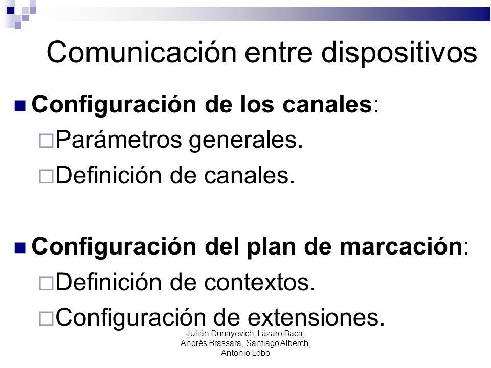 Comunicación entre dispositivos Configuración de los canales: Parámetros generales. Definición de canales. Configuración del plan de marcación: Defini