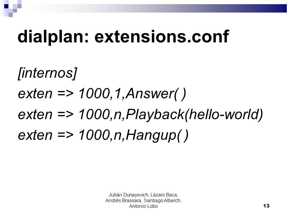 dialplan: extensions.conf [internos] exten => 1000,1,Answer( ) exten => 1000,n,Playback(hello-world) exten => 1000,n,Hangup( ) 13 Julián Dunayevich, L