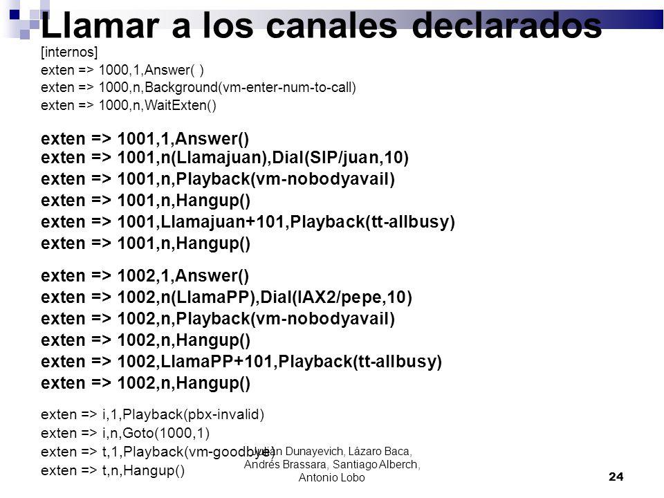 Llamar a los canales declarados [internos] exten => 1000,1,Answer( ) exten => 1000,n,Background(vm-enter-num-to-call) exten => 1000,n,WaitExten() exte