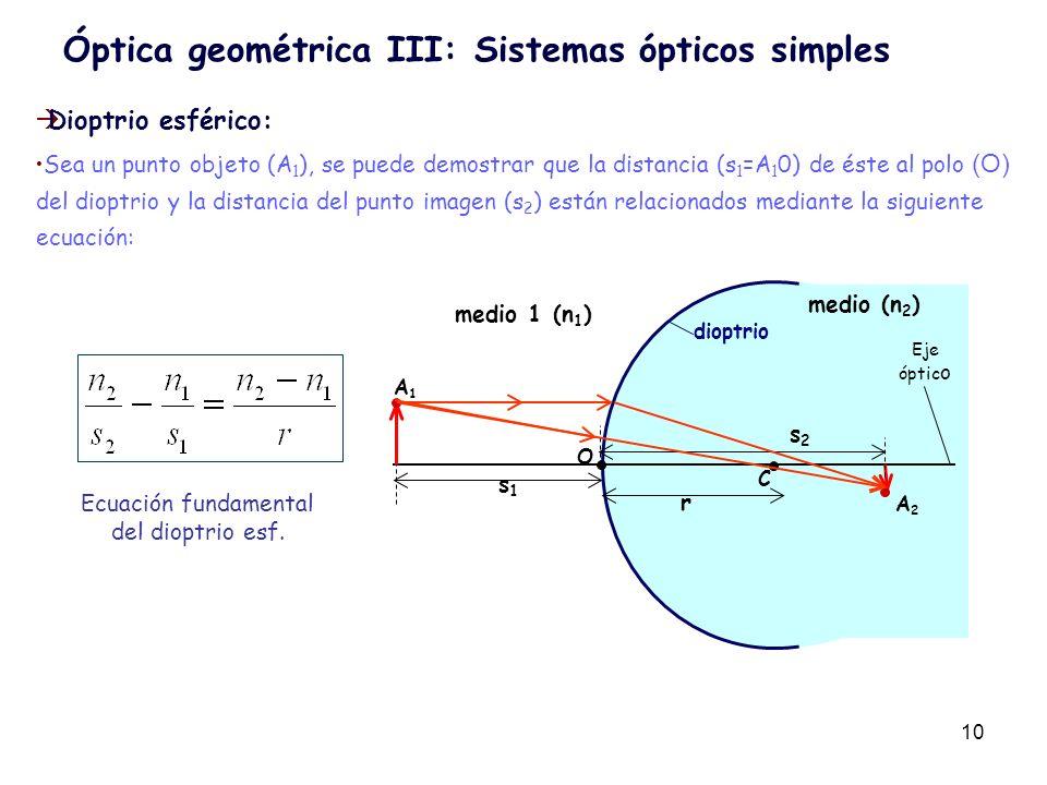 10 medio (n 2 ) dioptrio Eje óptic o medio 1 (n 1 ) O C r s1s1 s2s2 A2A2 A1A1 Óptica geométrica III: Sistemas ópticos simples Dioptrio esférico: Sea u