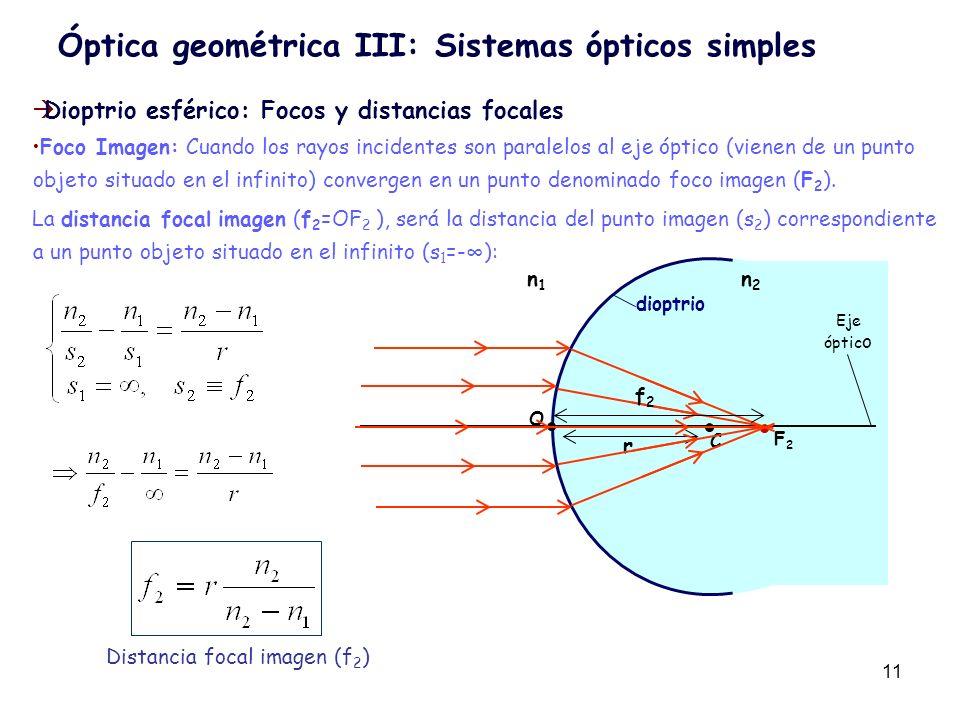 11 Óptica geométrica III: Sistemas ópticos simples Dioptrio esférico: Focos y distancias focales Foco Imagen: Cuando los rayos incidentes son paralelo