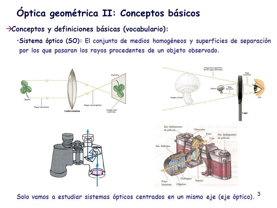 14 n2n2 dioptrio Eje óptic o n1n1 O C A2A2 A1A1 Óptica geométrica III: Sistemas ópticos simples Construcción de imágenes en un dioptrio esférico: Trazado de rayos Para determinar gráficamente la posición de un punto imagen utilizamos tres rayos especiales (por que su trayectoria es fácil de hallar): Rayo paralelo: es un rayo que sale del objeto paralelamente al eje óptico, incide en el dioptrio y, por tanto, tras refractarse, pasará por el foco imagen (F 2 ) Rayo focal: es un rayo que sale del objeto y pasa por el foco objeto (F 1 ), por tanto, saldrá del dioptrio paralelamente al eje óptico.