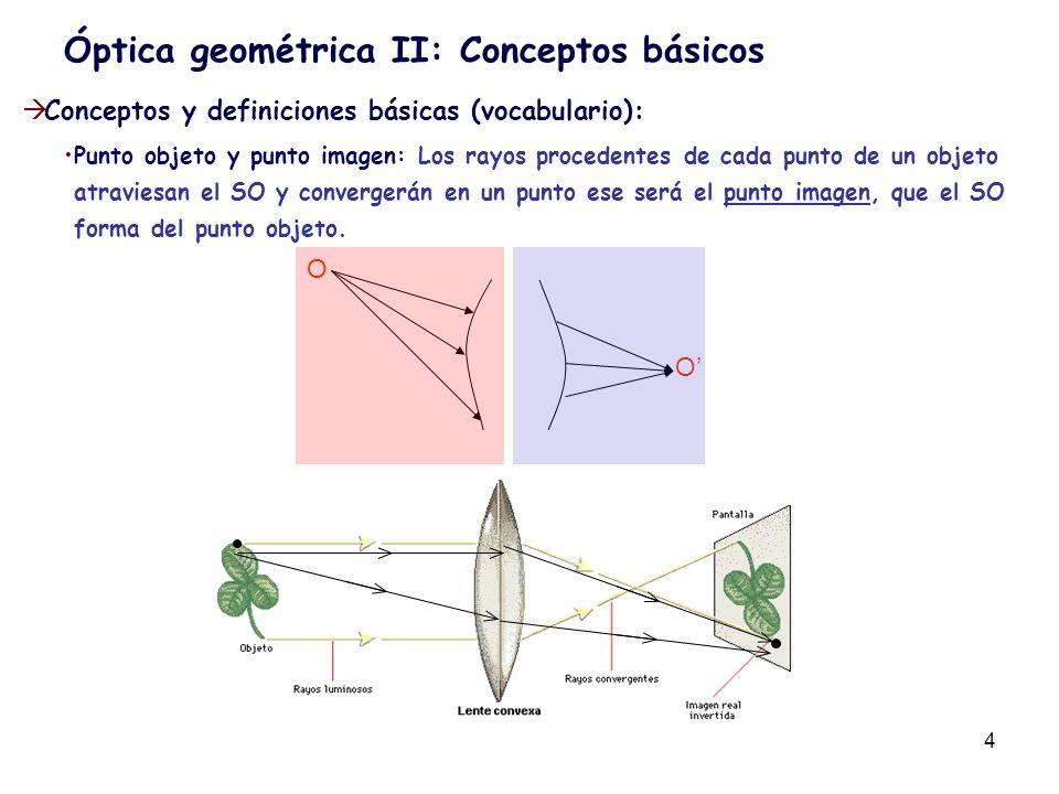 5 Conceptos y definiciones básicas (vocabulario): Imagen real de un punto objeto: Es el punto imagen que un SO forma de un punto objeto cuando de los rayos procedentes de éste punto convergen después de atravesar el sistema.