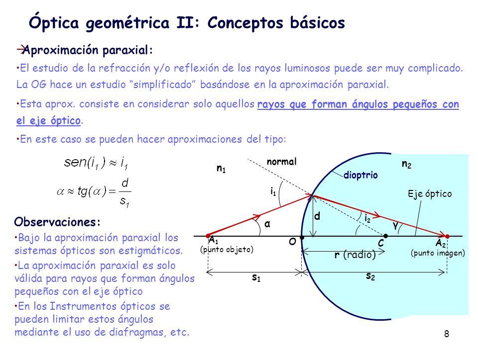 8 Óptica geométrica II: Conceptos básicos Aproximación paraxial: El estudio de la refracción y/o reflexión de los rayos luminosos puede ser muy compli
