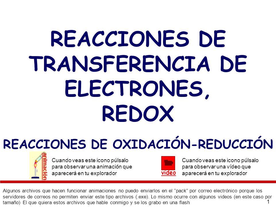 1 REACCIONES DE TRANSFERENCIA DE ELECTRONES, REDOX REACCIONES DE OXIDACIÓN-REDUCCIÓN animación Cuando veas este icono púlsalo para observar una animac