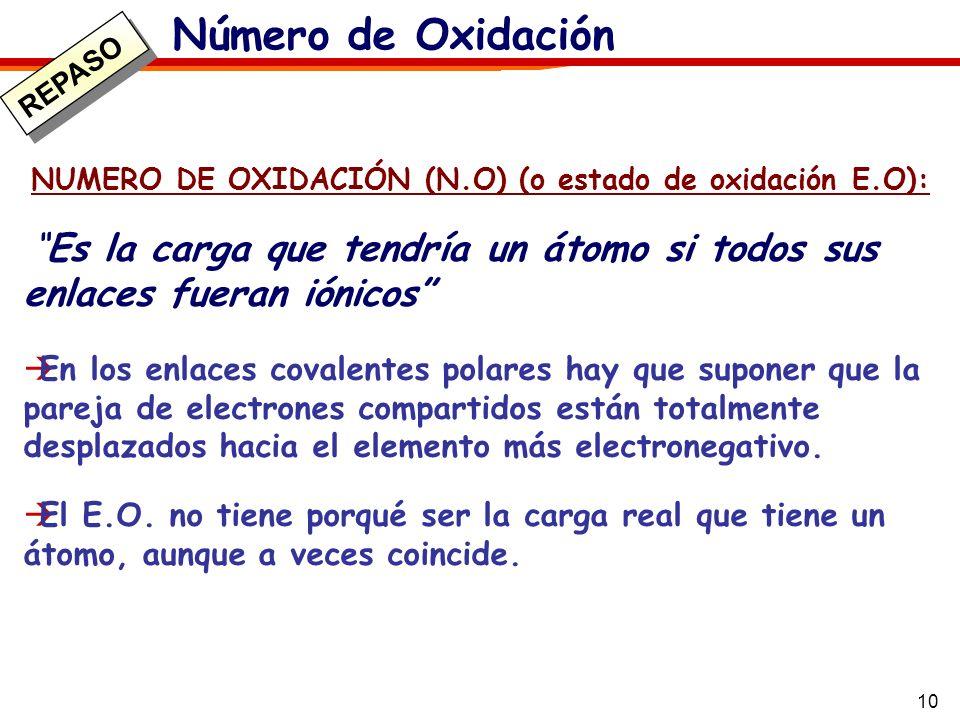 10 NUMERO DE OXIDACIÓN (N.O) (o estado de oxidación E.O): Es la carga que tendría un átomo si todos sus enlaces fueran iónicos En los enlaces covalent