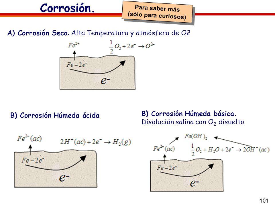 101 Corrosión. Para saber más (sólo para curiosos) Para saber más (sólo para curiosos) B) Corrosión Húmeda ácida B) Corrosión Húmeda básica. Disolució