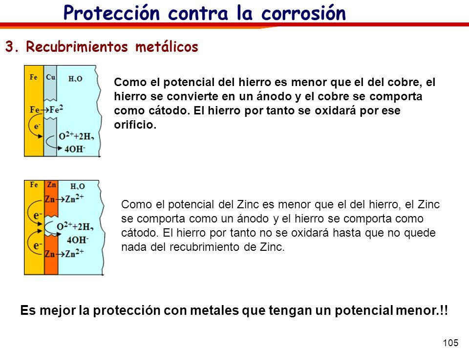 105 Protección contra la corrosión 3. Recubrimientos metálicos Como el potencial del hierro es menor que el del cobre, el hierro se convierte en un án