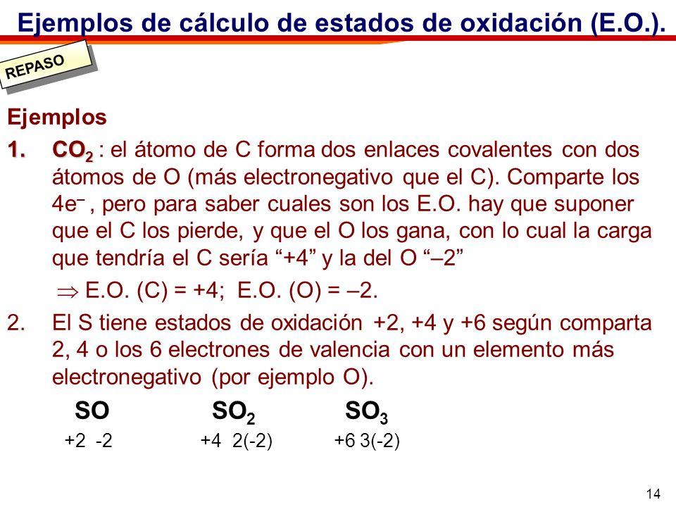 14 Ejemplos de cálculo de estados de oxidación (E.O.). Ejemplos 1.CO 2 1.CO 2 : el átomo de C forma dos enlaces covalentes con dos átomos de O (más el