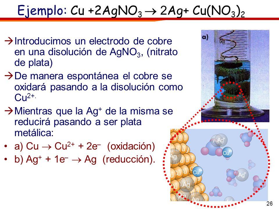 26 Ejemplo: Cu +2AgNO 3 2 Ag+ Cu(NO 3 ) 2 Introducimos un electrodo de cobre en una disolución de AgNO 3, (nitrato de plata) De manera espontánea el c