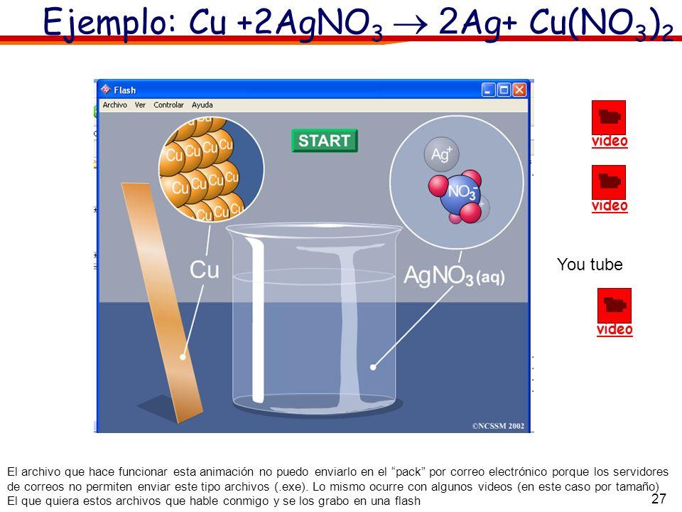 27 Ejemplo: Cu +2AgNO 3 2 Ag+ Cu(NO 3 ) 2 video El archivo que hace funcionar esta animación no puedo enviarlo en el pack por correo electrónico porqu