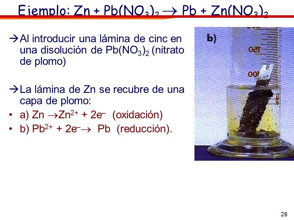 28 Ejemplo: Zn + Pb(NO 3 ) 2 Pb + Zn(NO 3 ) 2 Al introducir una lámina de cinc en una disolución de Pb(NO 3 ) 2 (nitrato de plomo) La lámina de Zn se