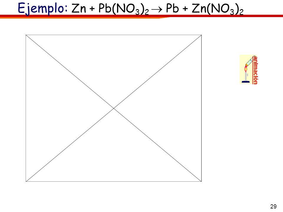 29 Ejemplo: Zn + Pb(NO 3 ) 2 Pb + Zn(NO 3 ) 2 animación