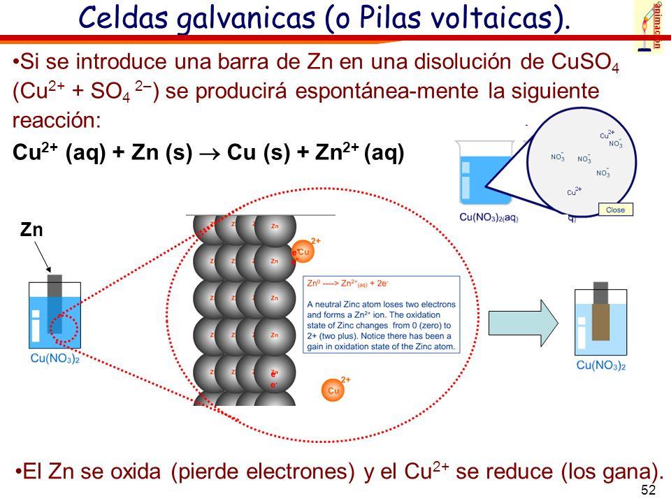 52 Si se introduce una barra de Zn en una disolución de CuSO 4 (Cu 2+ + SO 4 2– ) se producirá espontánea-mente la siguiente reacción: Cu 2+ (aq) + Zn