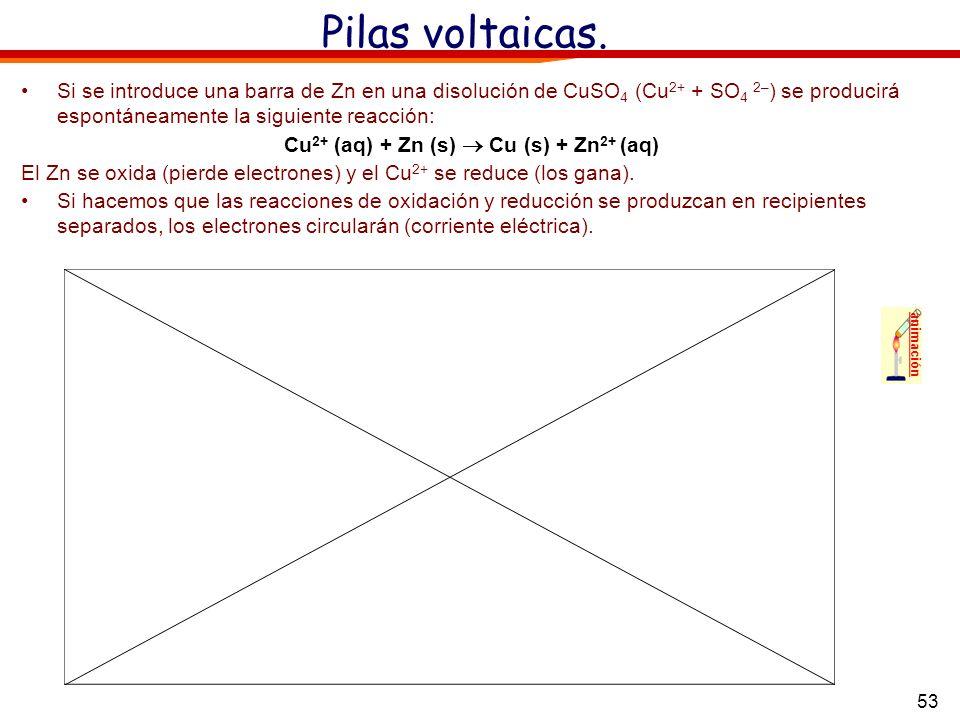 53 Pilas voltaicas. Si se introduce una barra de Zn en una disolución de CuSO 4 (Cu 2+ + SO 4 2– ) se producirá espontáneamente la siguiente reacción: