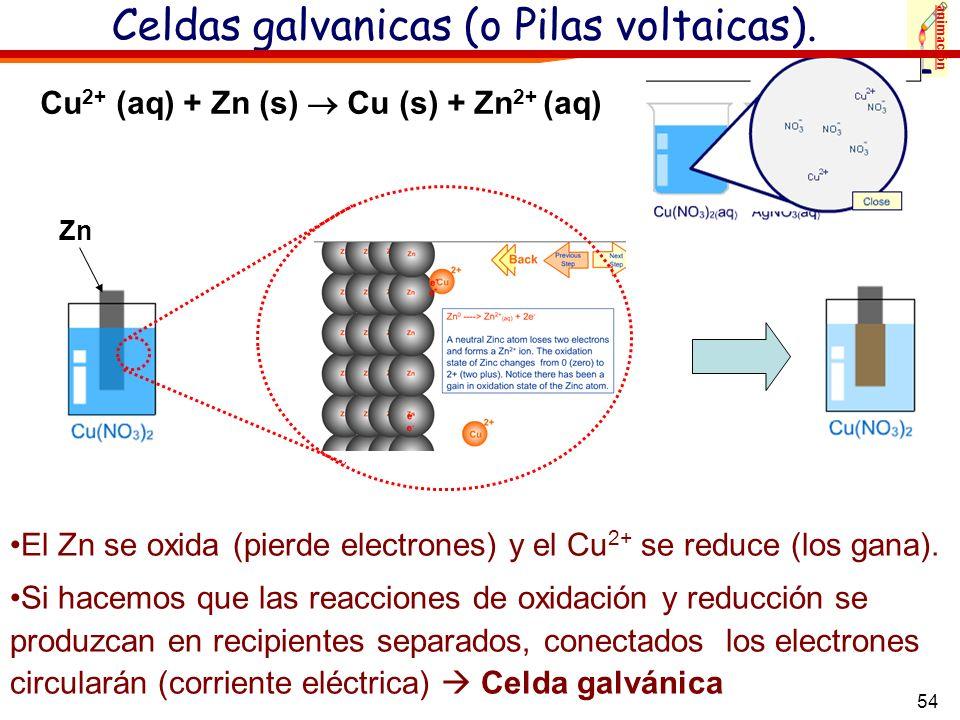 54 Cu 2+ (aq) + Zn (s) Cu (s) + Zn 2+ (aq) Celdas galvanicas (o Pilas voltaicas). animación El Zn se oxida (pierde electrones) y el Cu 2+ se reduce (l