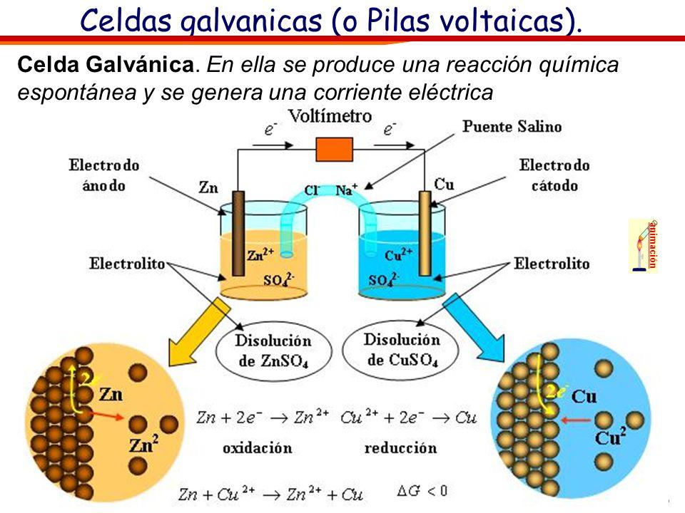 55 Celdas galvanicas (o Pilas voltaicas). animación Celda Galvánica. En ella se produce una reacción química espontánea y se genera una corriente eléc