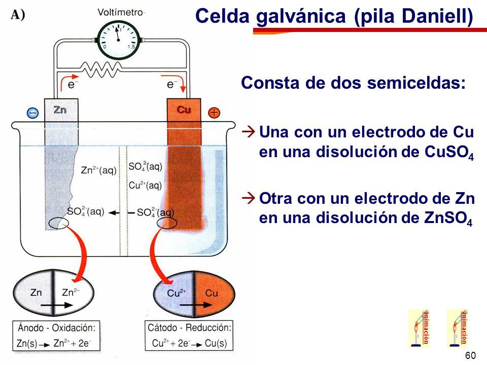 60 animación Celda galvánica (pila Daniell) Consta de dos semiceldas: Una con un electrodo de Cu en una disolución de CuSO 4 Otra con un electrodo de
